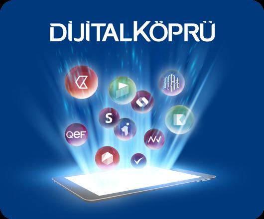 QNB Finansbank Dijital Köprü